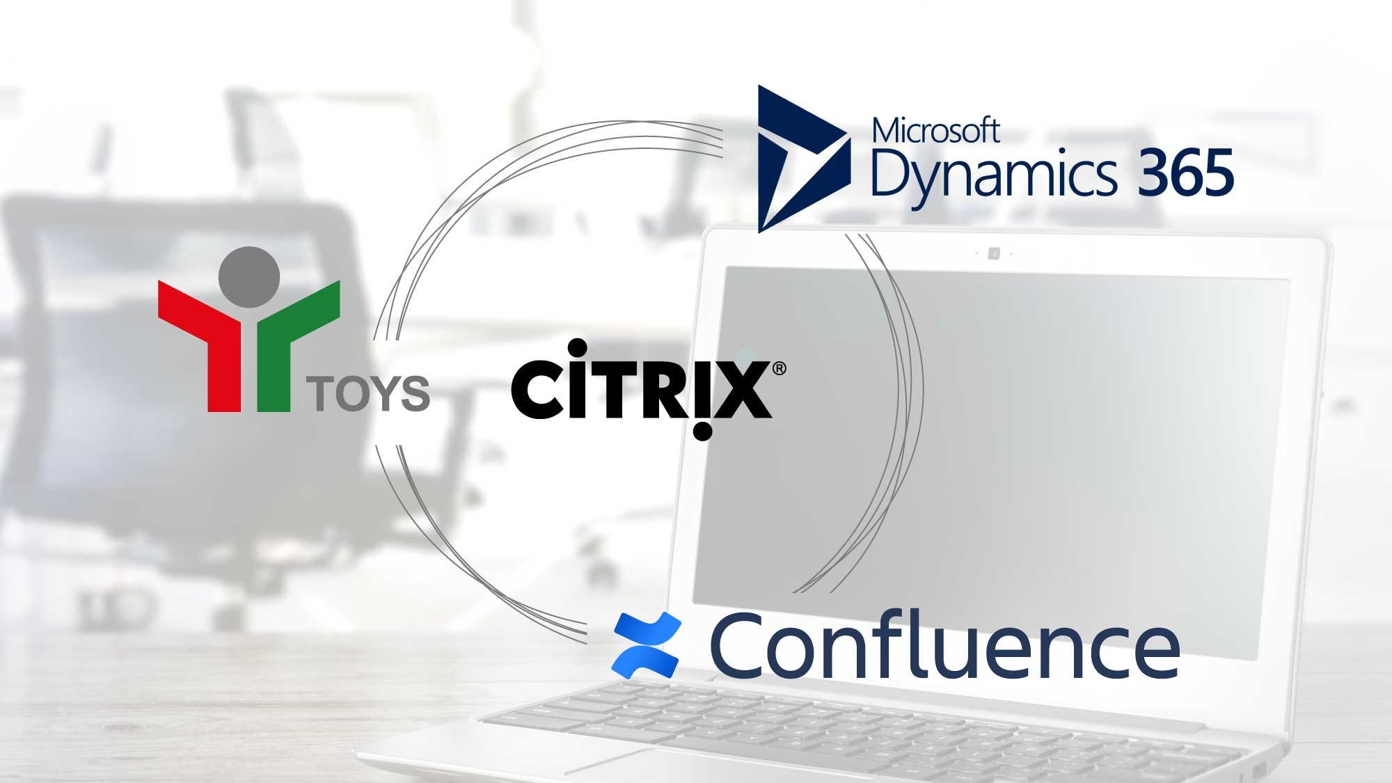 Schema with logos of K-net IT Toys, Microsoft Dynamics, Citrix and Confluence showing the system of process in K-net