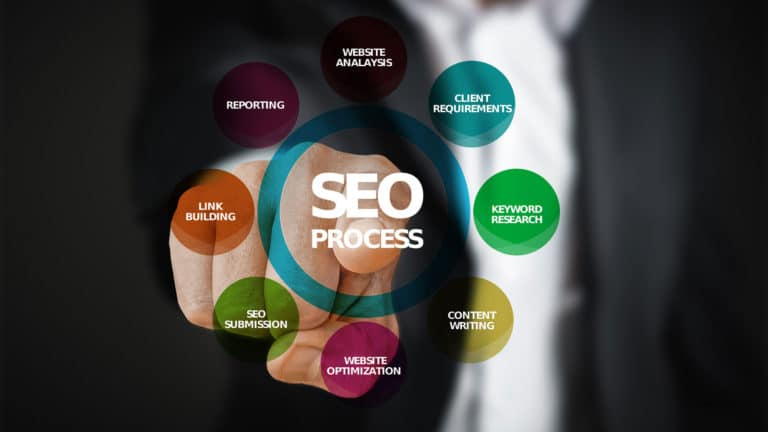 Schema explaining the SEO process in 8 steps